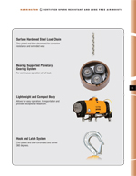 Harrington AL Air Chain Hoist Brochure