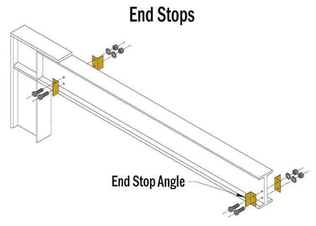 Gorbel Wall Cantilever I-Beam Jib Crane End Stops