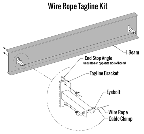 Gorbel Gantry Crane Wire Rope Tagline Kit
