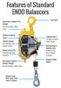 Standard Endo Spring Balancer Features