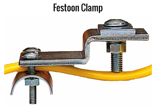 Gorbel Enclosed Track Festoon Clamp